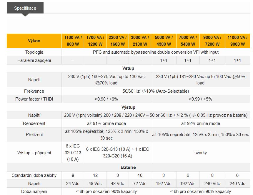 Netys-rt-tabulka