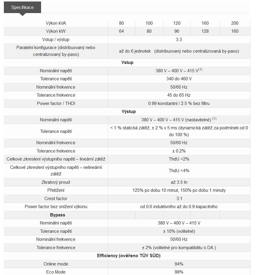 UPS Socomec parametry