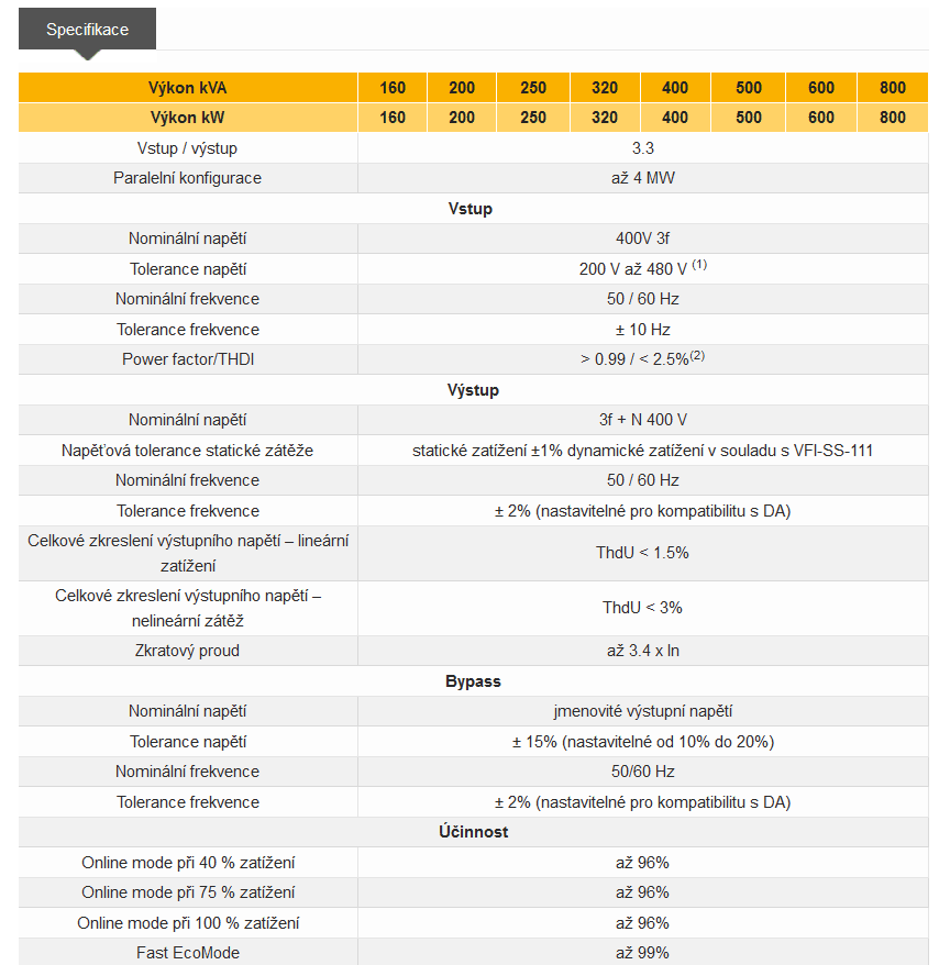 Delphys GP - tabulka