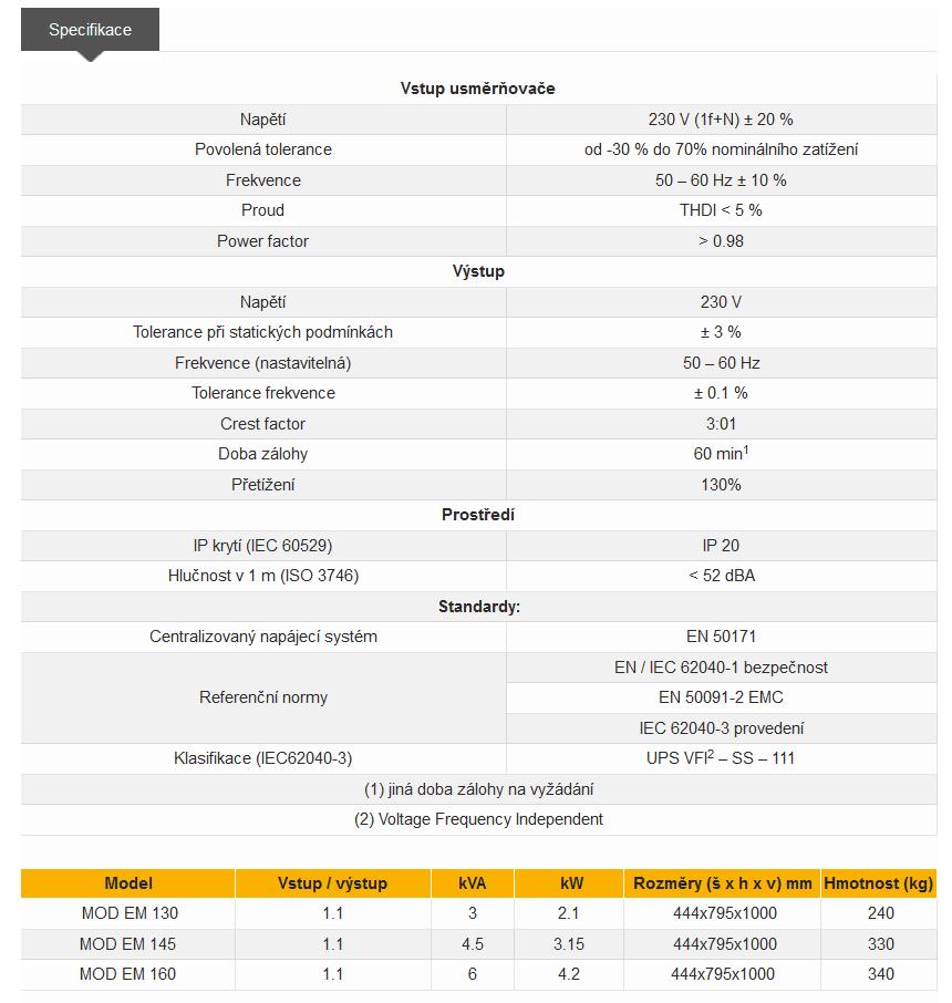 UPS Modulys EM tabulka