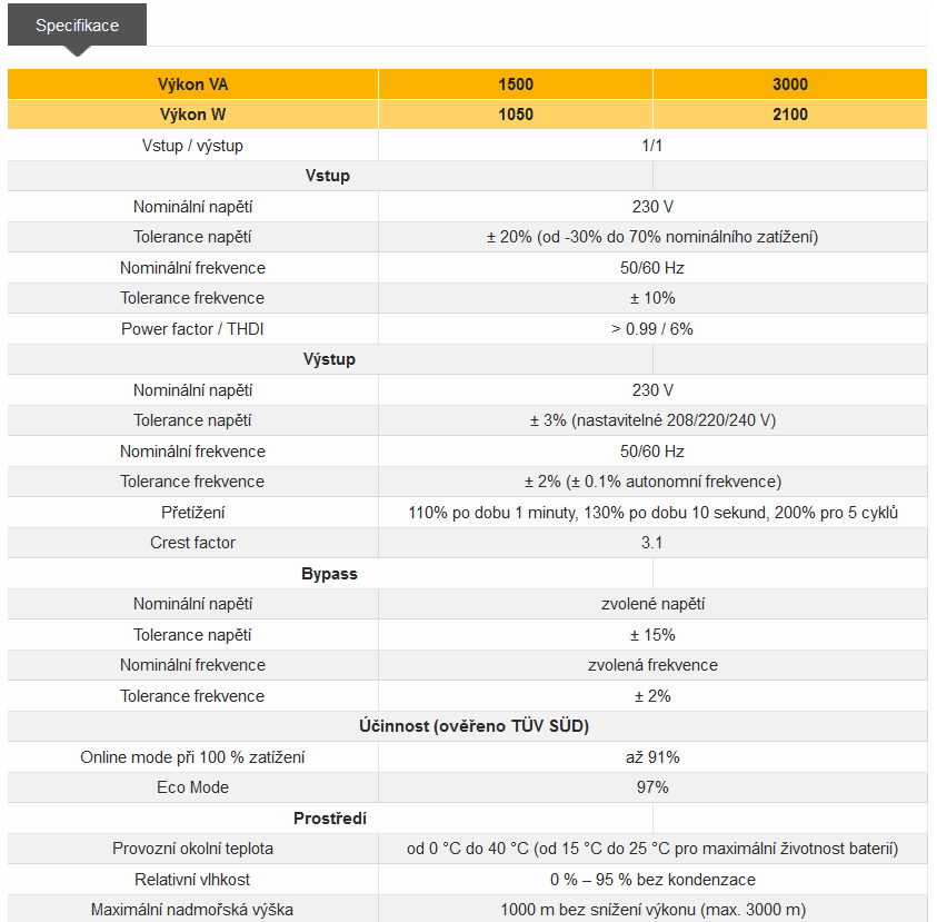 Specifikace Modulys RM