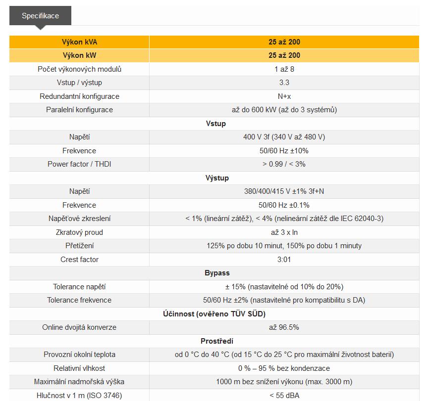 Modulys Green Power - tabulka specifikace